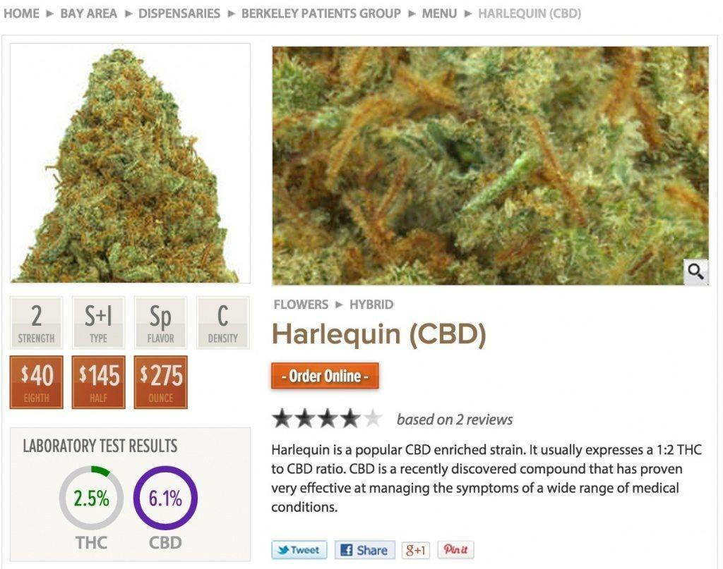 Image of a marijuana dispensary page showing cannabis potency